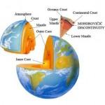 gambar struktur bumi dan penjelasannya lengkap